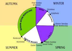 Christian-Calendar